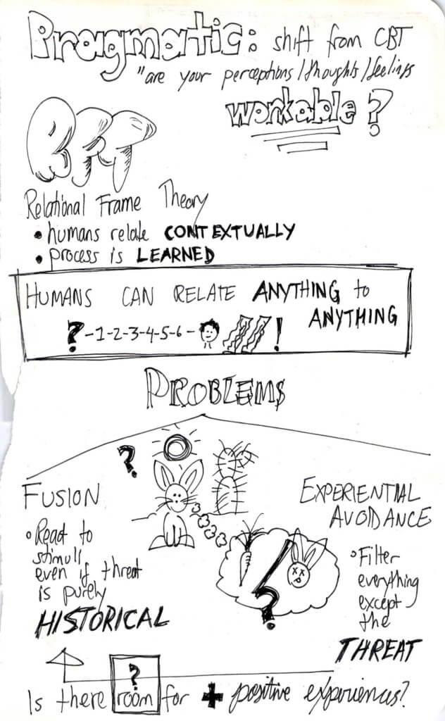 ACT sketchnotes 2013 2