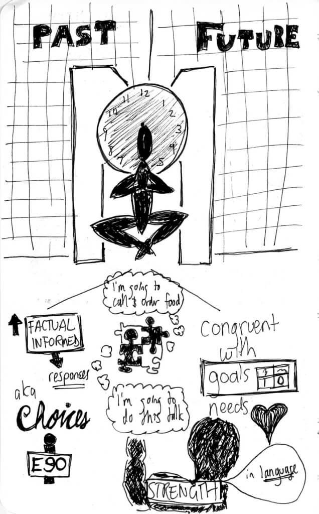 ACT sketchnotes 2013 5