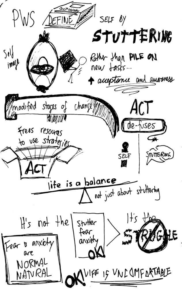 ACT sketchnotes 2013 7
