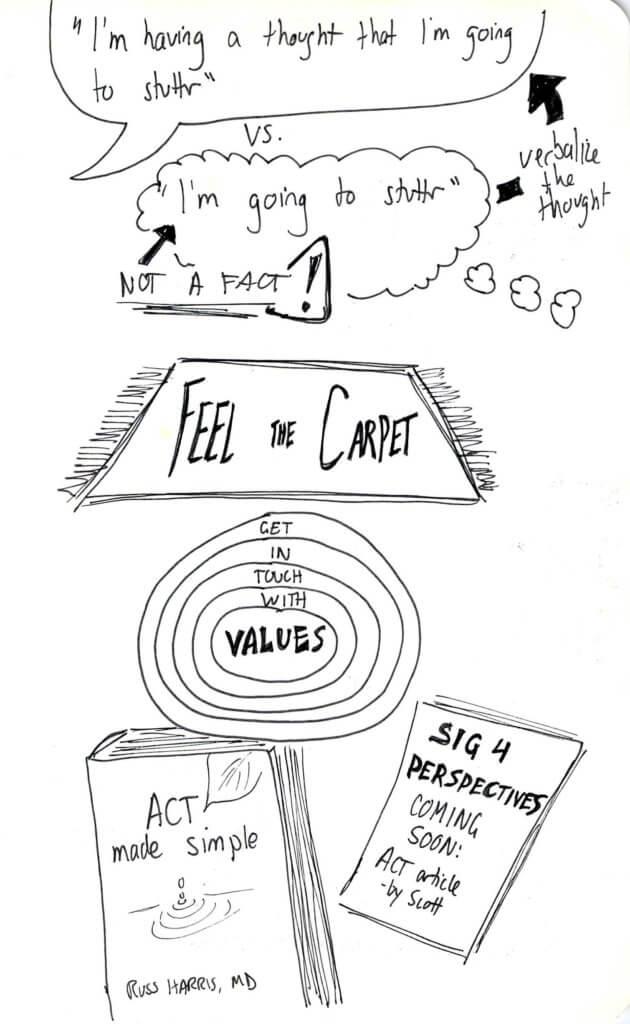 ACT sketchnotes 2013 8