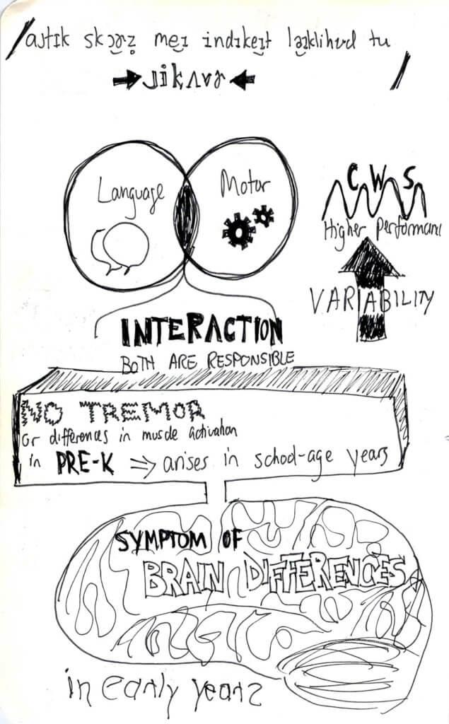 Epigenetics sketchnotes 2