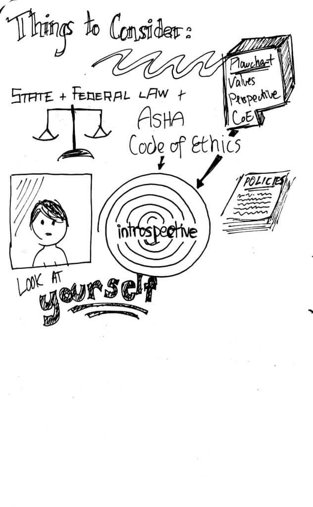 Ethics sketchnotes 2