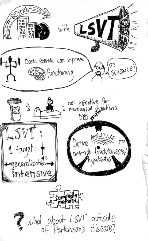 LSVT sketchnotes 1
