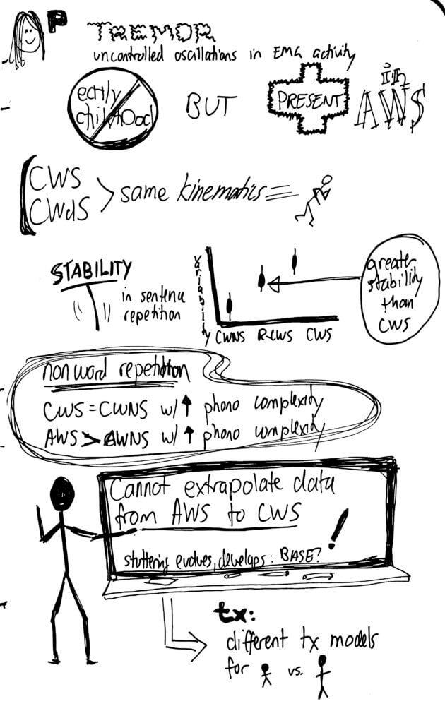 Neural bases sketchnotes 2