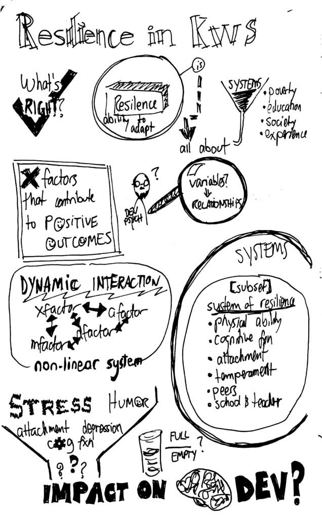 Resilience sketchnotes 1