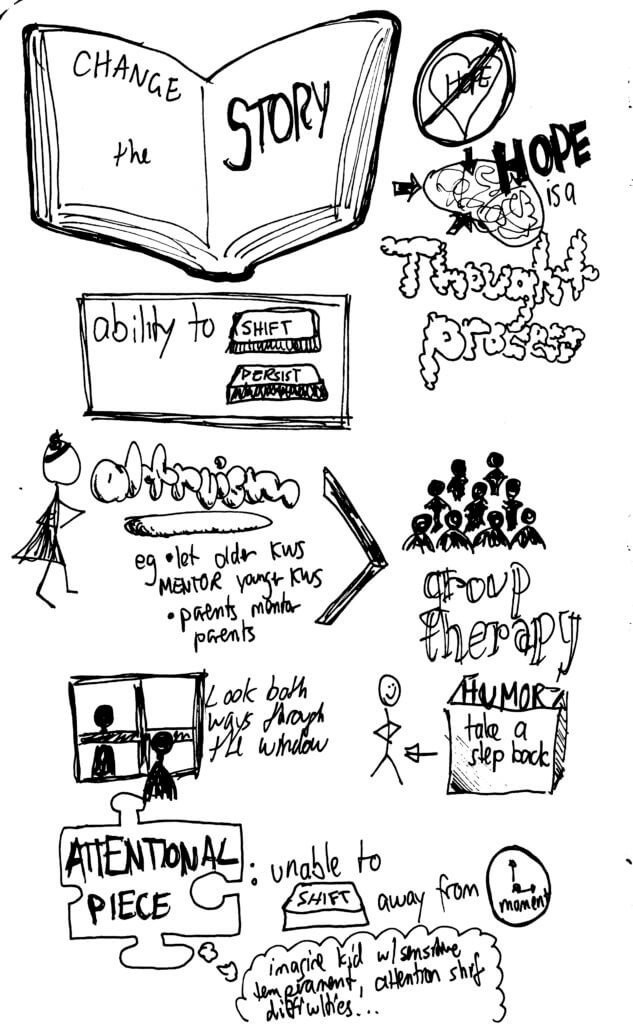 Resilience sketchnotes 3