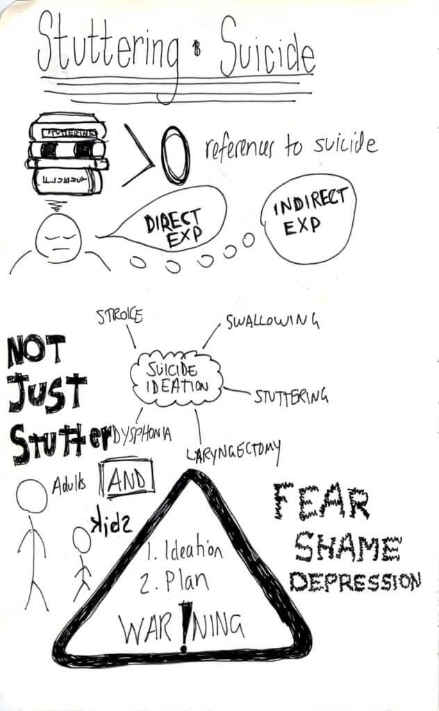 Suicide sketchnotes 1