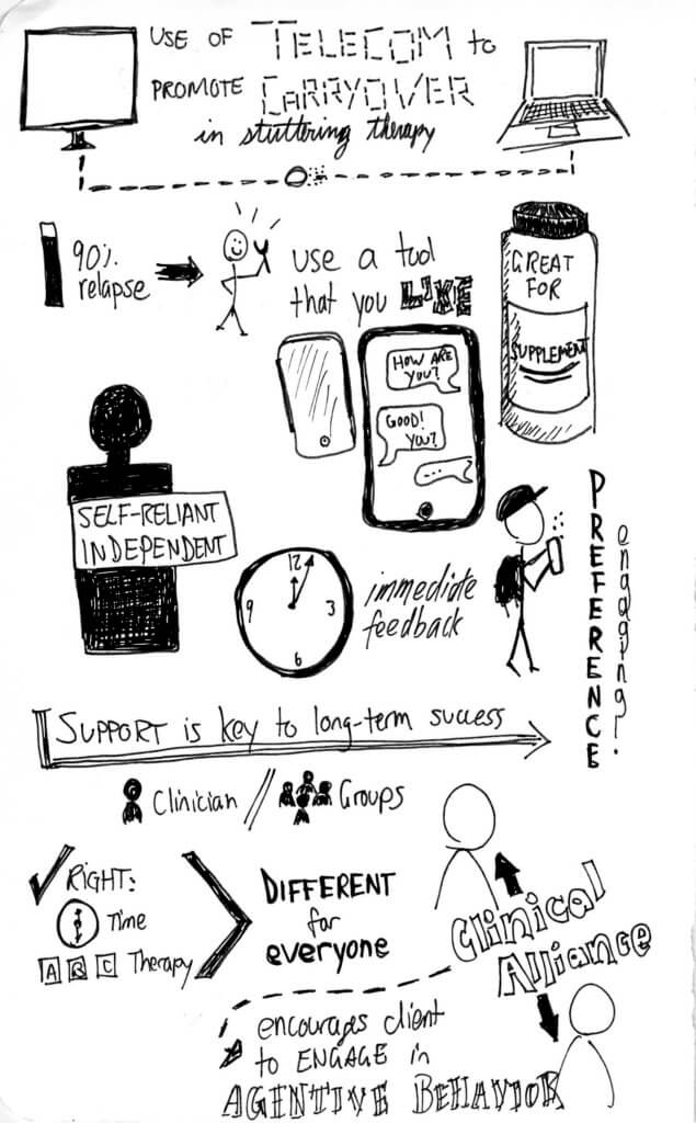 Telecom sketchnotes 1