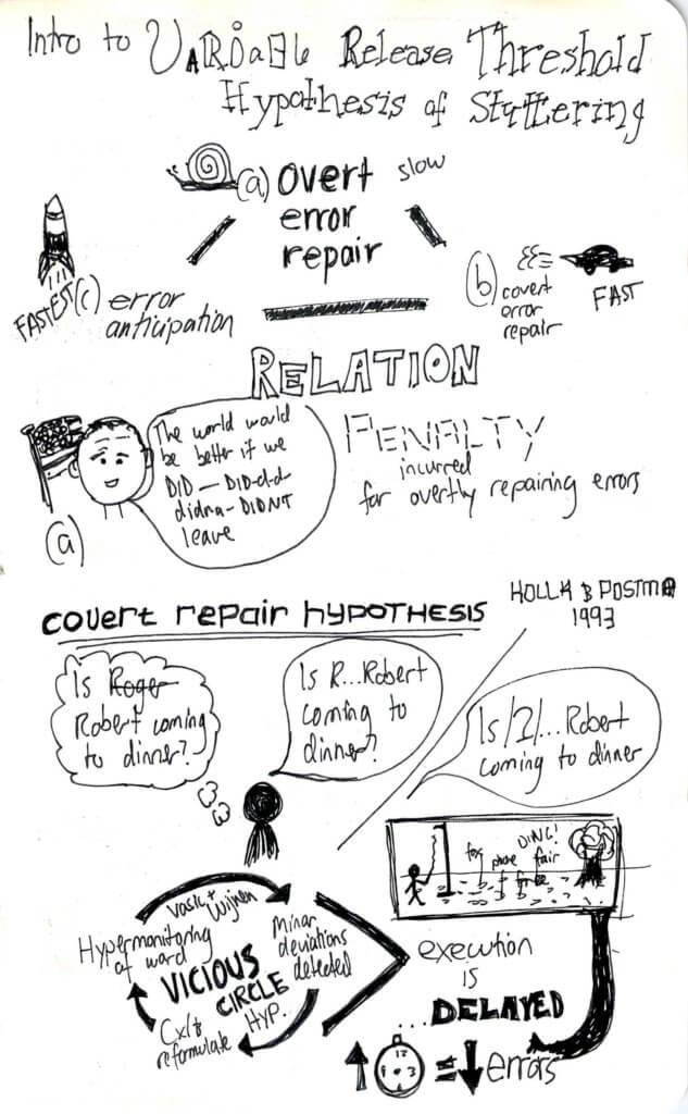 VRT stuttering sketchnotes 1