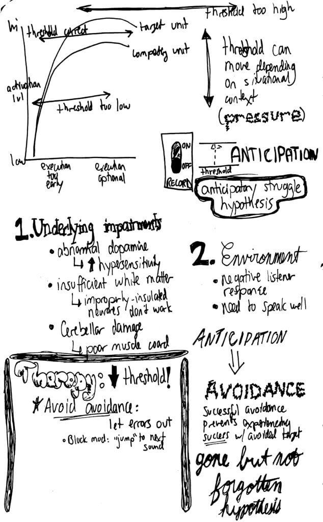 VRT stuttering sketchnotes 2
