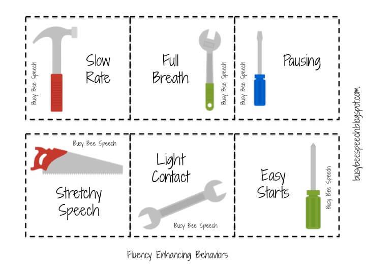 Illustration of fluency enhancing behaviors